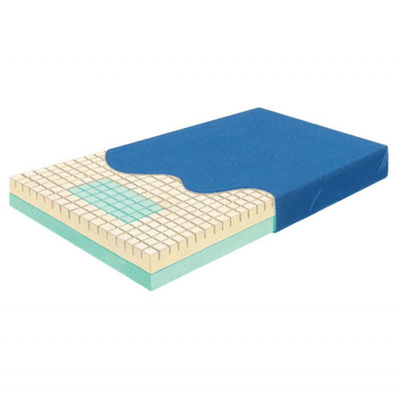 Perimeter-Guard Mattress with Low Shear Cover, 6